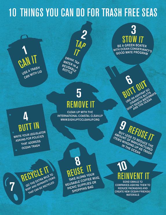 oc-trash-infographic